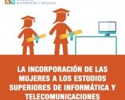 Incorporación de Mujeres a Estudios Superiores de Informática y Telecomunicaciones